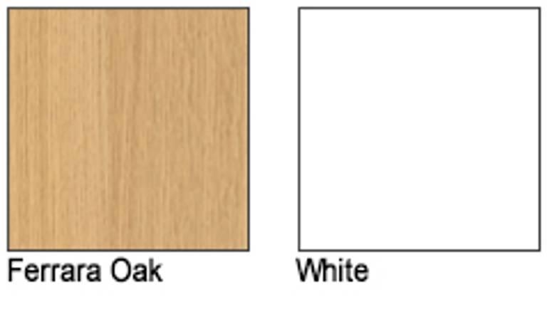 Inner Panel colours