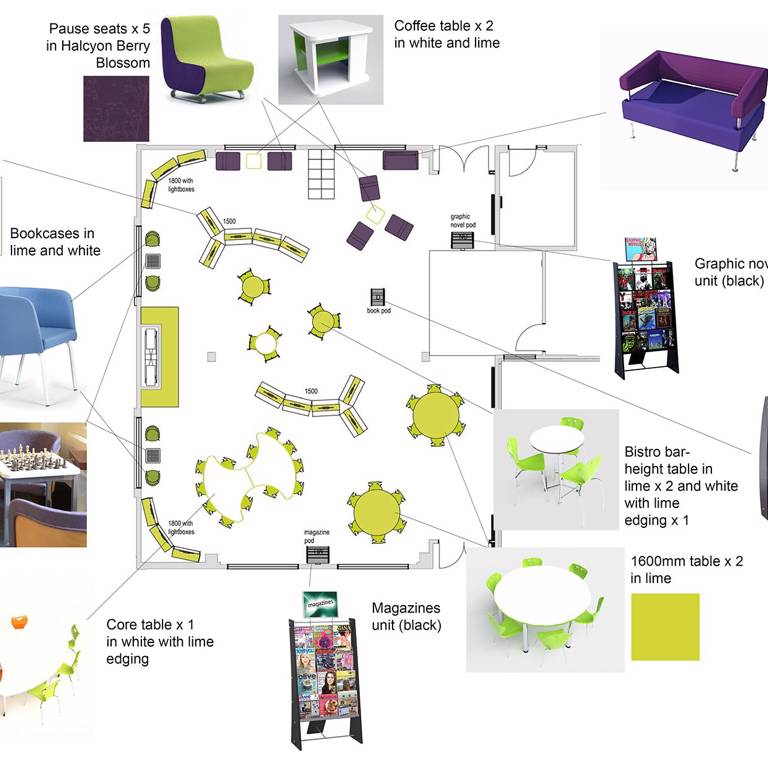 Layout of library and furnishings